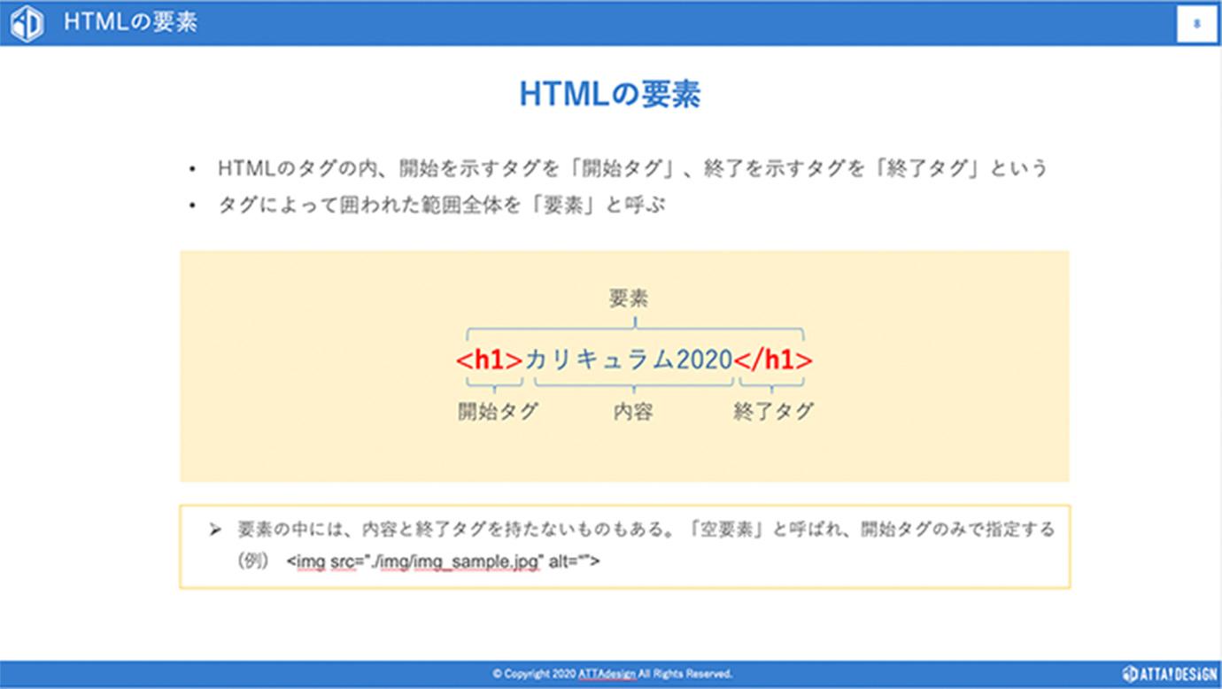 HTMLの要素についてのスライド